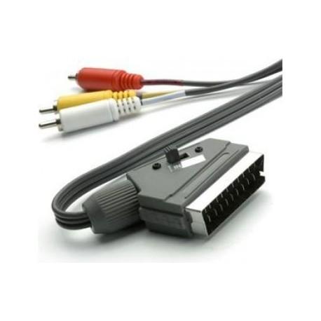 AV cable Vivanco, V-19075